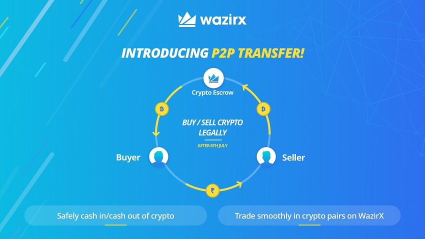 WazirX p2p transfer